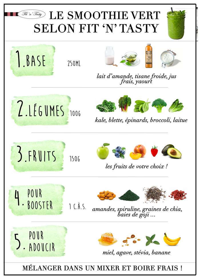 smoothie vert detoxifiant
